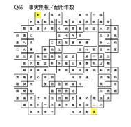 q69_漢字リンクスケルトン解答